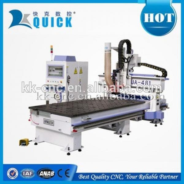 Multifunctional CNC Router UA-481,HSD 9kw ATC Spindle,1220*2440 mm Size #1 image